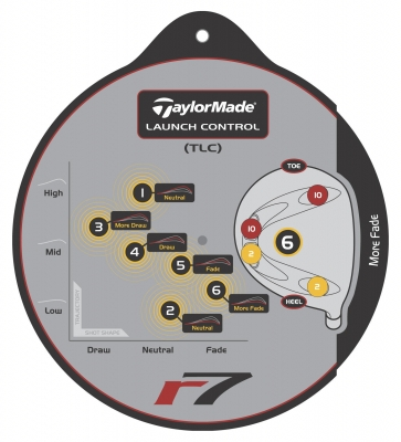 Review taylormade r9